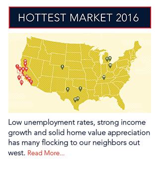 Hottest Market 2016