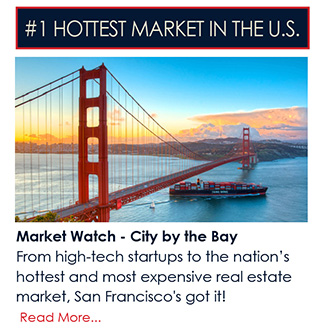 #1 Hottest Market in the US